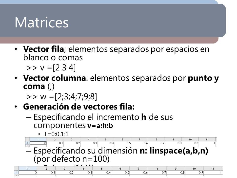 Matrices Vector fila; elementos separados por espacios en blanco o comas. >> v =[2 3 4] Vector columna: elementos separados por punto y coma (;)